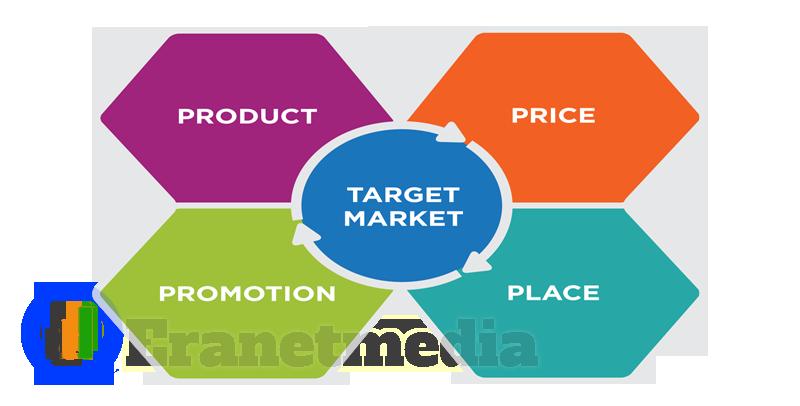 Strategi sukses menjalankan bisnis dagang