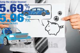 Kredit Mobil Pada Bank dan Perusahaan Leeasing