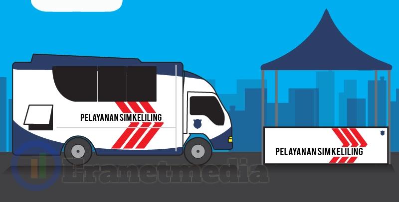 Memperpanjang SIM Online di Surabaya, Malang, Bogor, Bekasi, Bandung, Jogja, Semarang