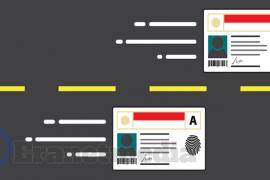 Perpanjangan SIM Online Surabaya, Malang, Bandung, Bogor, Bekasi
