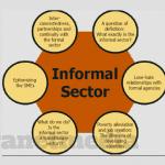 Pengertian dan ciri usaha sektor informal