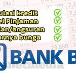 Tabel pinjaman, cicilan, angsuran KUR BRI Terbaru 2021